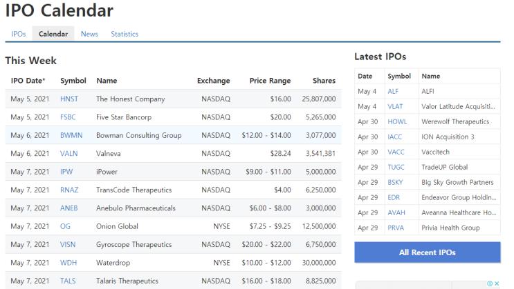 5월 첫째 주 5일 , 6일 , 7일 미국 주식 상장 IPO 나스닥