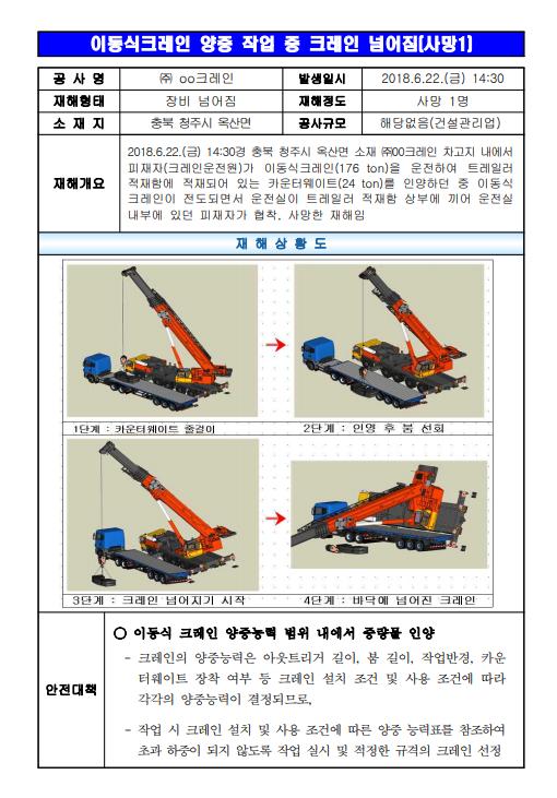 부산건설기초안전교육 - 이동식크레인 양중 작업 중 전도