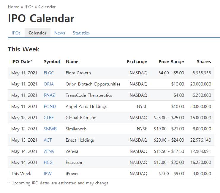 미국주식 5월 상장 IPO 나스닥 5월 11일 , 12일 13일 , 14일 FLGC ORIA RNAZ GLBE SMWB ACT ZENV HCG