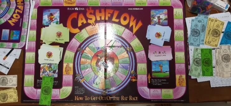 경제교육 보드게임  캐시플로우 게임방법 - 경제생활의 축소판