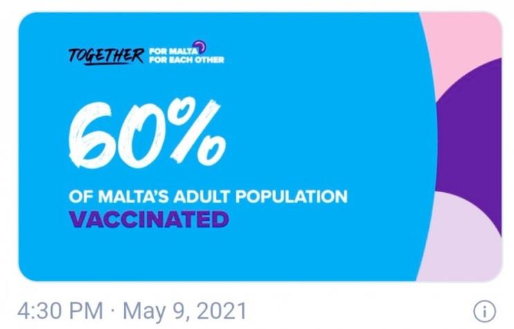 자가격리 없는 나라 몰타 9일 60% 백신 접종률 나라별 ,코로나 없는 나라는?지브롤터