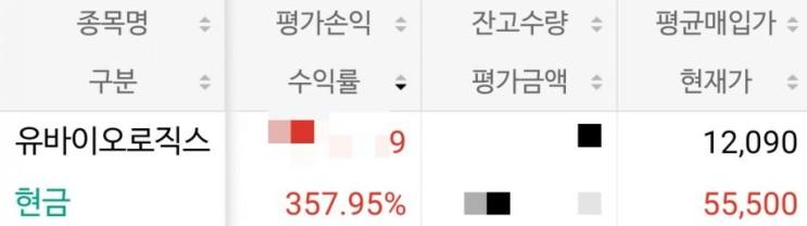 백신접종 수혜주/유코백 관련주 유바이오로직스 계속 오르는 이유 (2주만에 2배 오른 거 실화..?!)