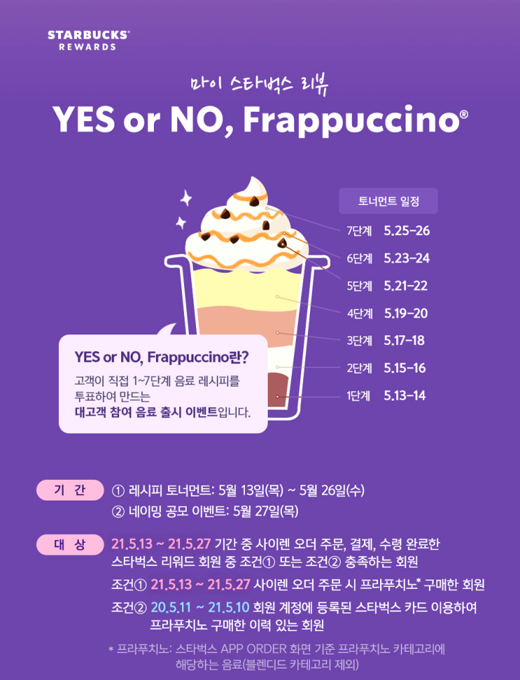 스타벅스 Yes or No 프라푸치노 별 적립 이벤트   (+2021 여름 프리퀀시)