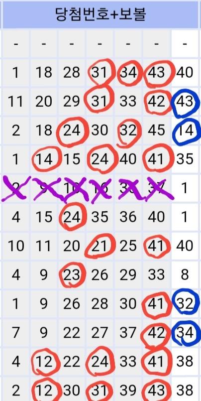 로또963회 예상번호 및 패턴분석