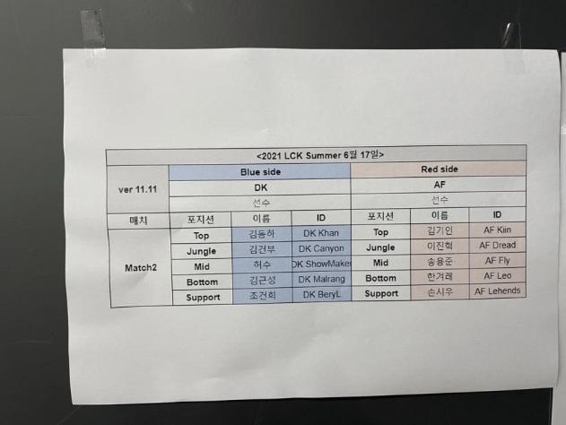 파격적인 선수 기용. 담원 기아, 바텀 라인에 '말랑' 김근성 출전