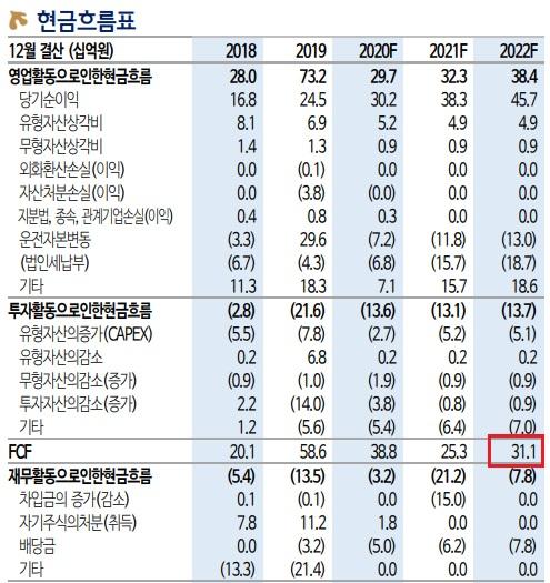 NHN한국사이버결제 - 성장에 이상 없다.