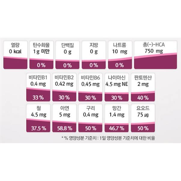 [특가제품] 뉴트리디데이 다이어트 스페셜 올뉴 21,420 원✿ 13% 할인!