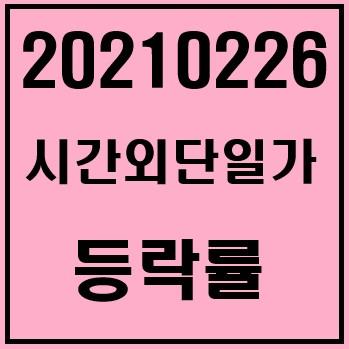 20210226 시간외단일가 상승, 하락 순위
