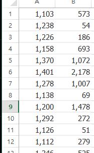 [탐구 조언] 액셀 분산형 차트(그래프) 활용 - 데이터 선택부터 추세선 R스퀘어값 까지