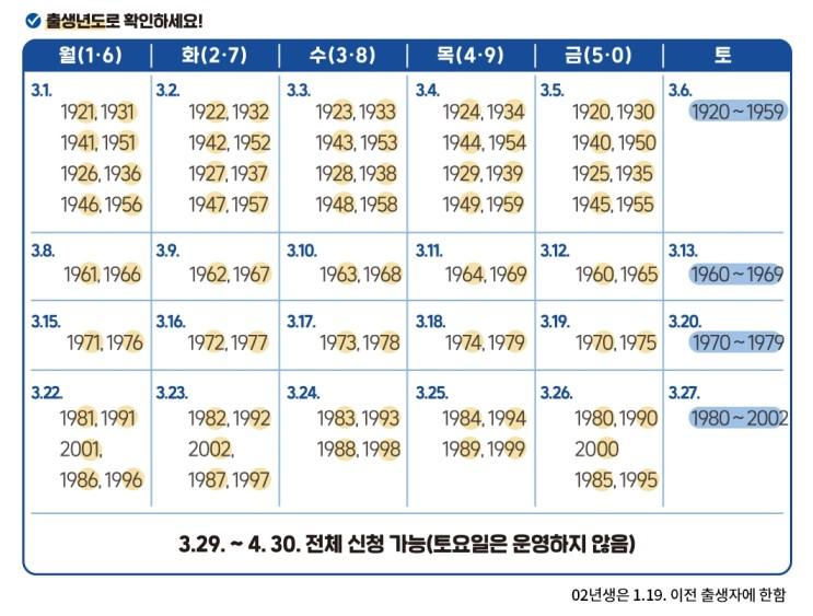 경기도 재난 기본소득 오프라인 현장 신청 시작