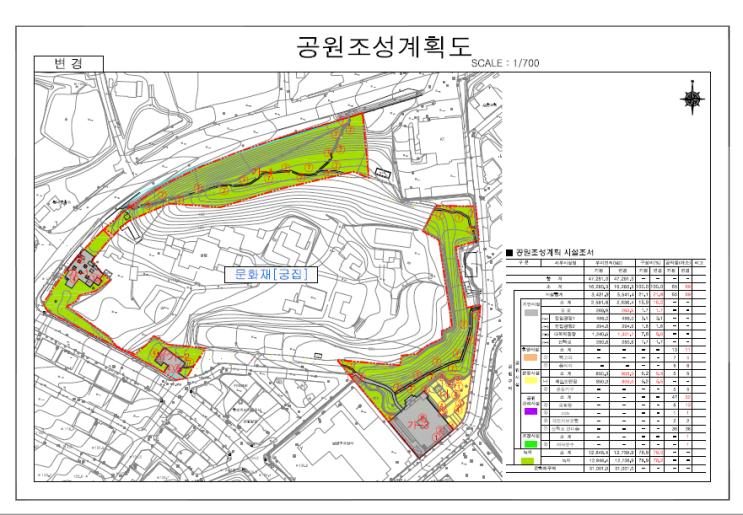 남양주 평내1호 근린공원조성계획 고시