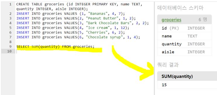 SQL 데이터 집계