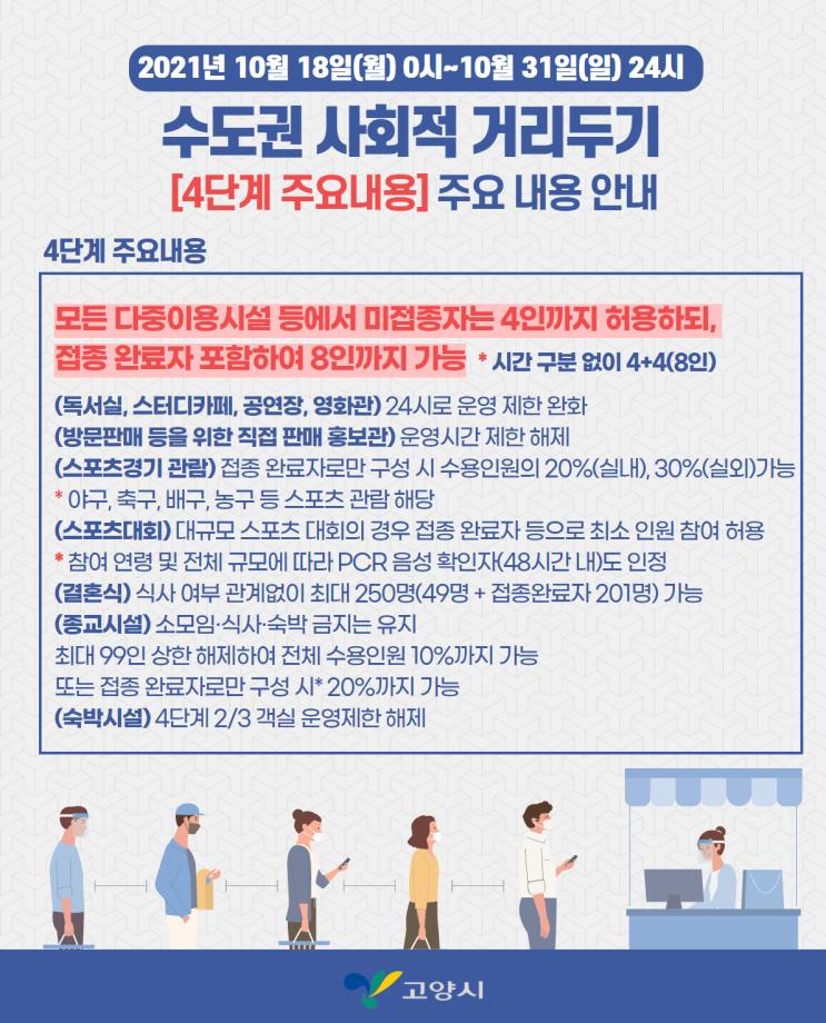 수도권 사회적 거리두기 [4단계] 연장 및 주요 내용 안내(10/18~10/ 31)