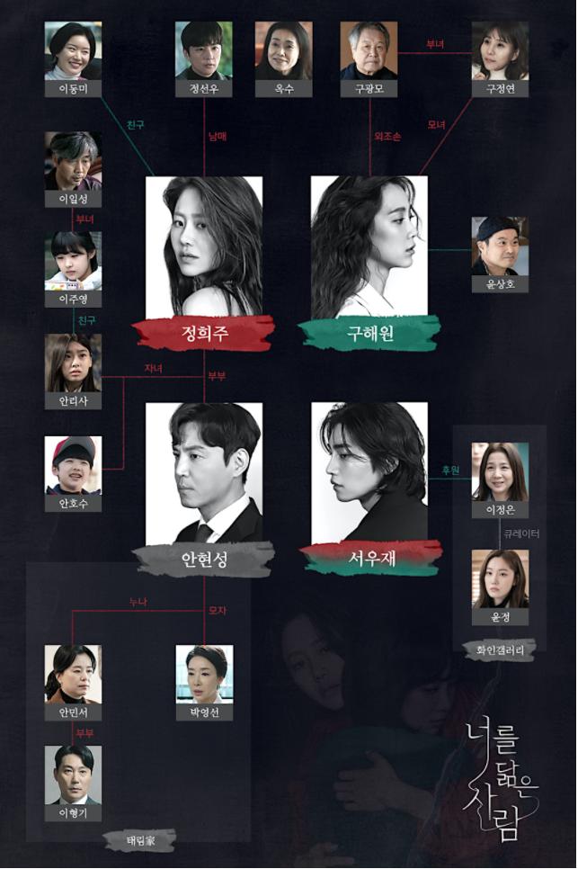 JTBC 드라마 너를 닮은 사람 원작 소설 줄거리 등장인물
